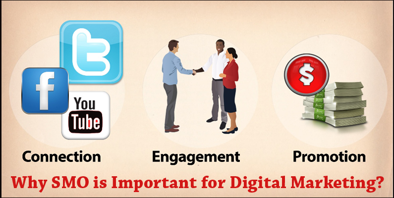 Why SMO is Important for Digital Marketing?