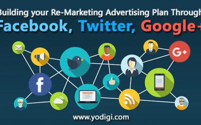 Building your Re marketing advertising plan through Facebook, Twitter, Google+