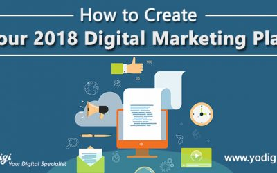 How to Create Your 2018 Digital Marketing Plan